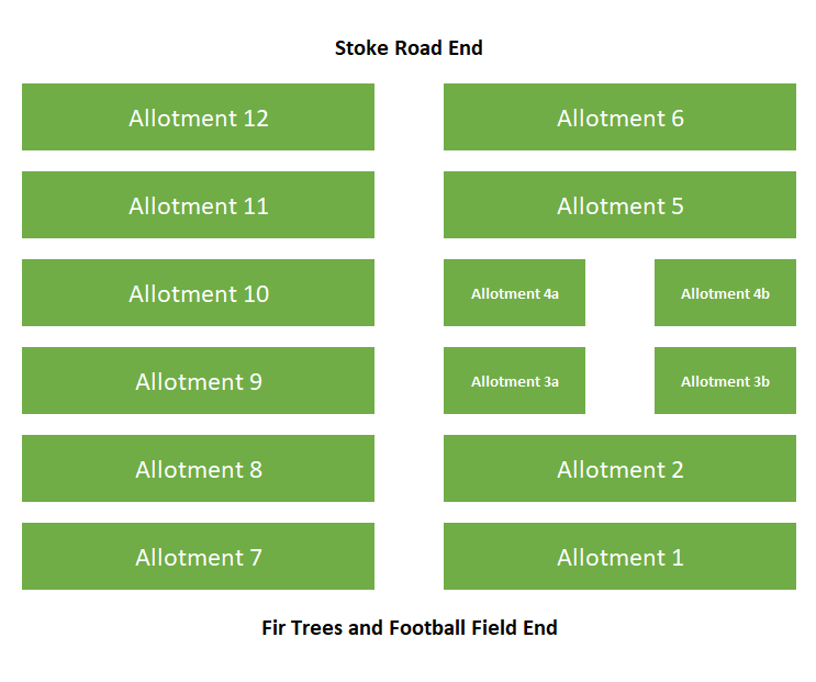 allotment garden new layout v2